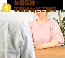 6.各種保険・手続きなどご説明